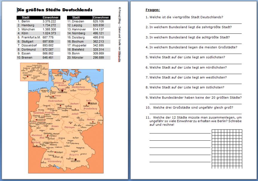 Geografie – Deutschlands größteStädte